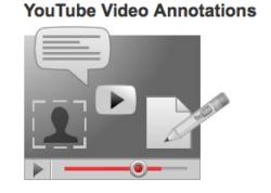 Como Usar Anotaciones En Youtube Para Generar Visitas y Prospectos A Nuestro Negocio